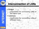 interconnection of lans40