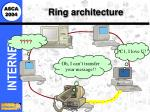 ring architecture33
