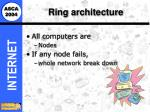 ring architecture34