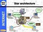 star architecture