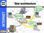 star architecture29
