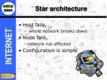 star architecture30