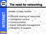 the need for networking