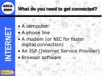 what do you need to get connected