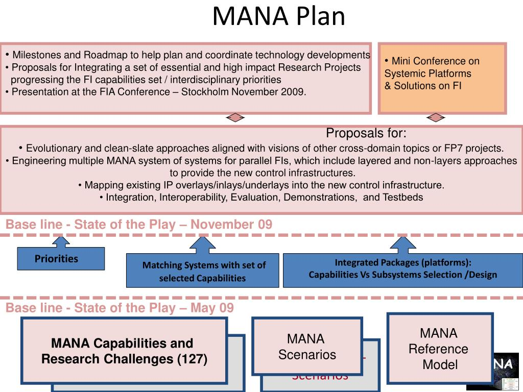 MANA Plan