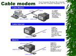 cable modem20