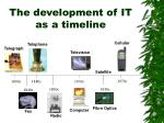 the development of it as a timeline7