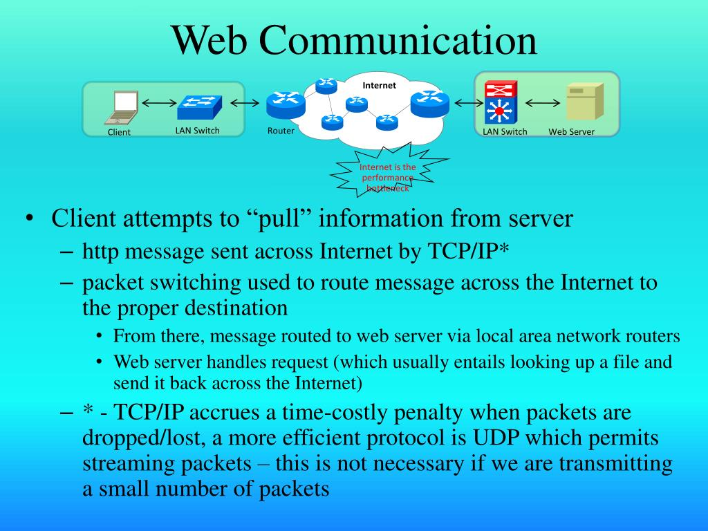web communication l.
