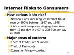 internet risks to consumers