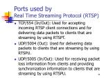 ports used by real time streaming protocol rtsp