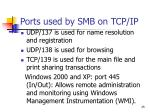 ports used by smb on tcp ip