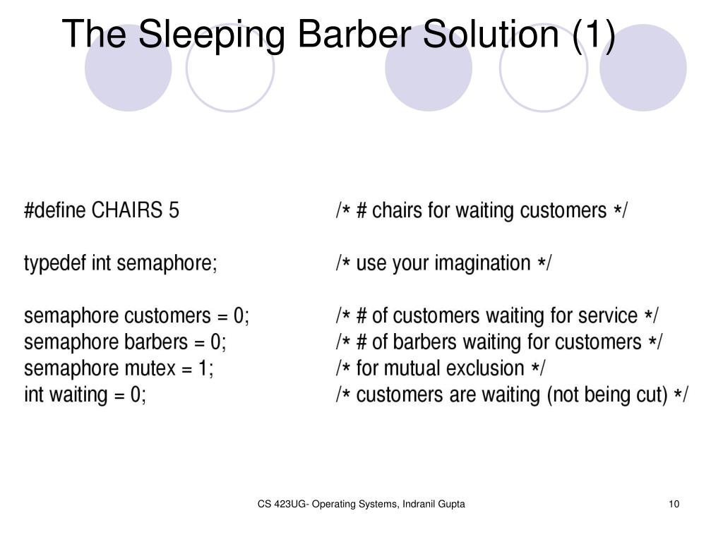 The Sleeping Barber Solution (1)