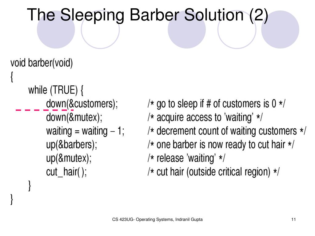 The Sleeping Barber Solution (2)