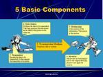 5 basic components7