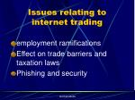 issues relating to internet trading