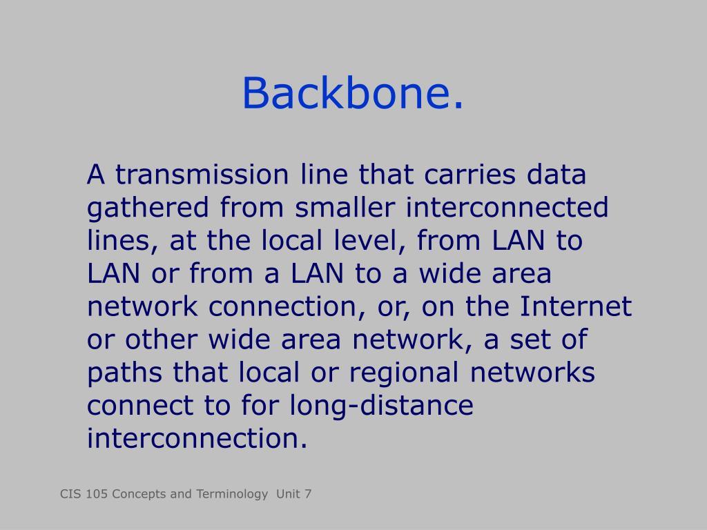 Backbone.