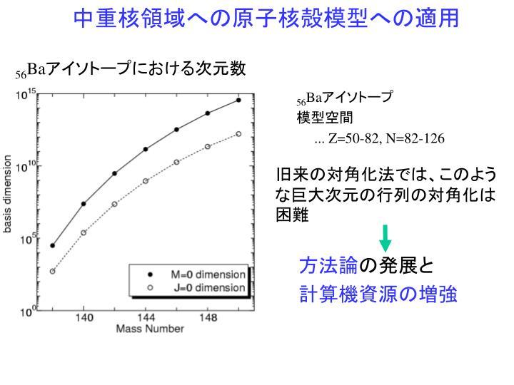 PPT - 中重核領域における 原子...