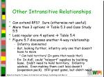other intransitive relationships