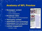 anatomy of nfl preview