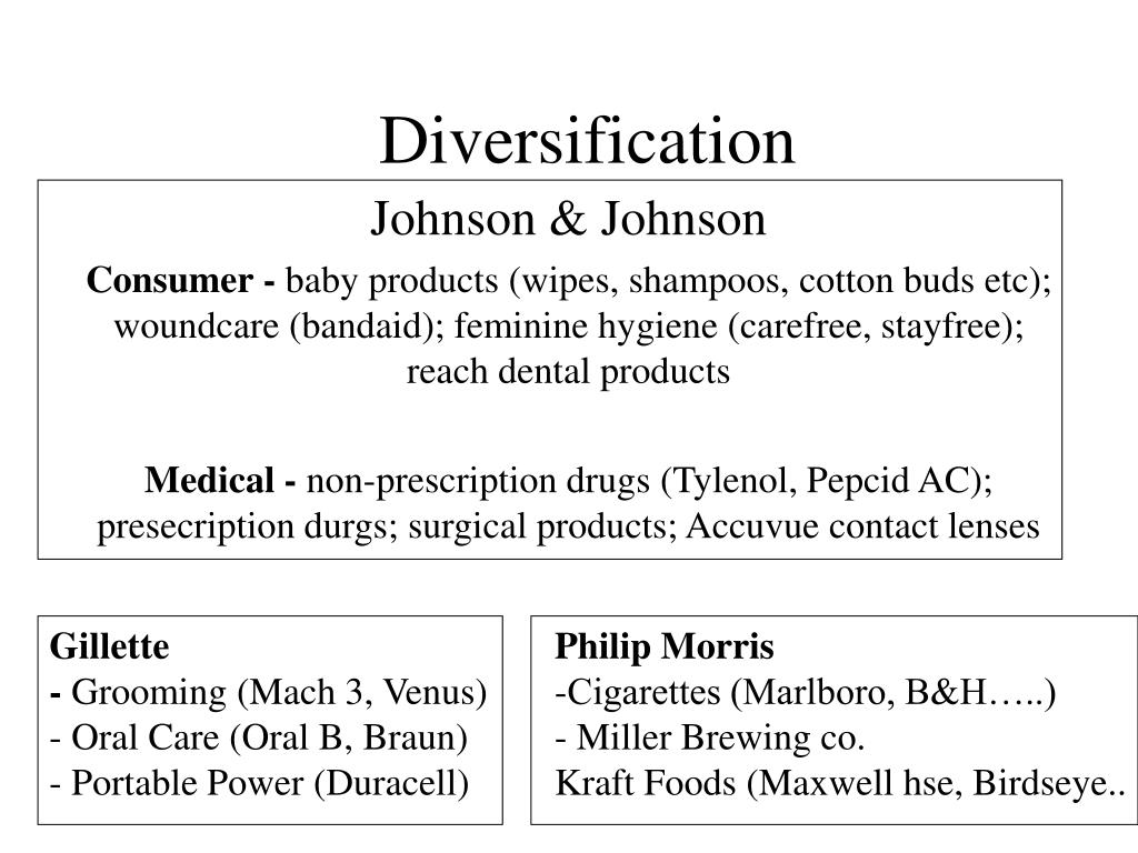 PPT - Related Diversification - Procter & Gamble ...