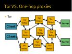 tor vs one hop proxies7