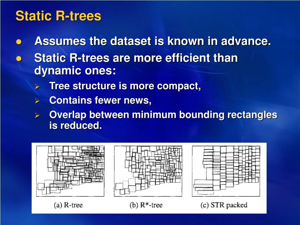 Static R-trees