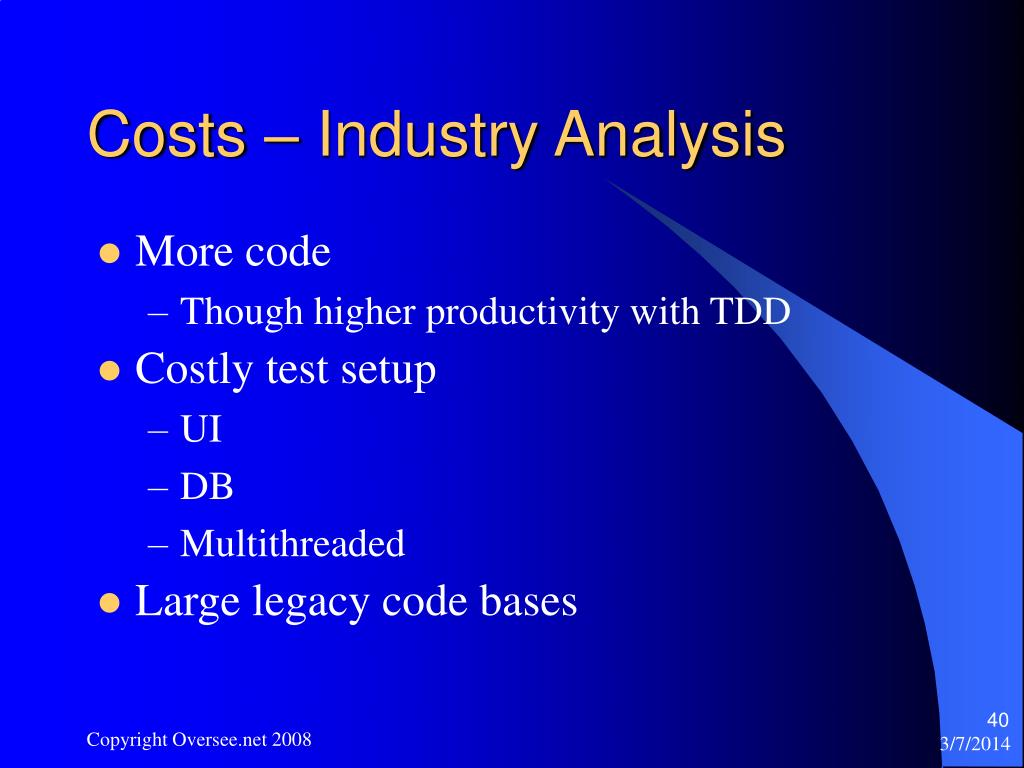 Costs – Industry Analysis