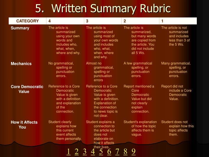5.  Written Summary Rubric