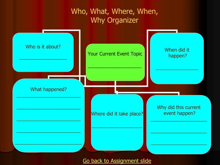Who, What, Where, When, Why Organizer
