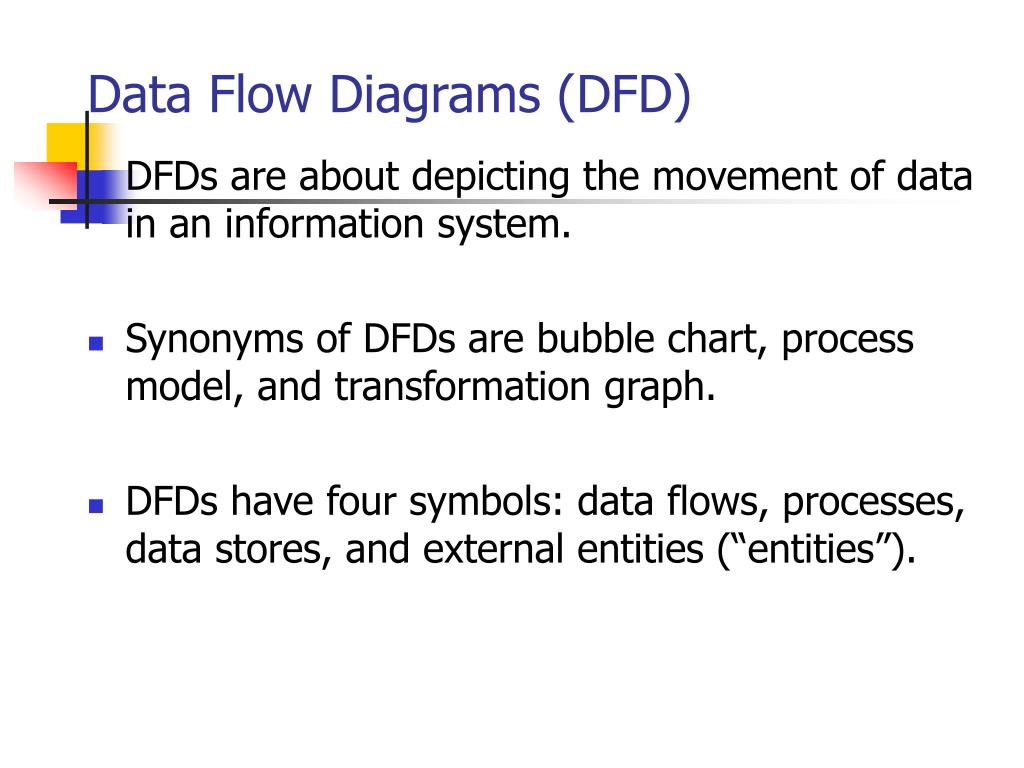 Ppt Data Flow Diagrams Dfd Powerpoint Presentation Id472213 Process Diagram L