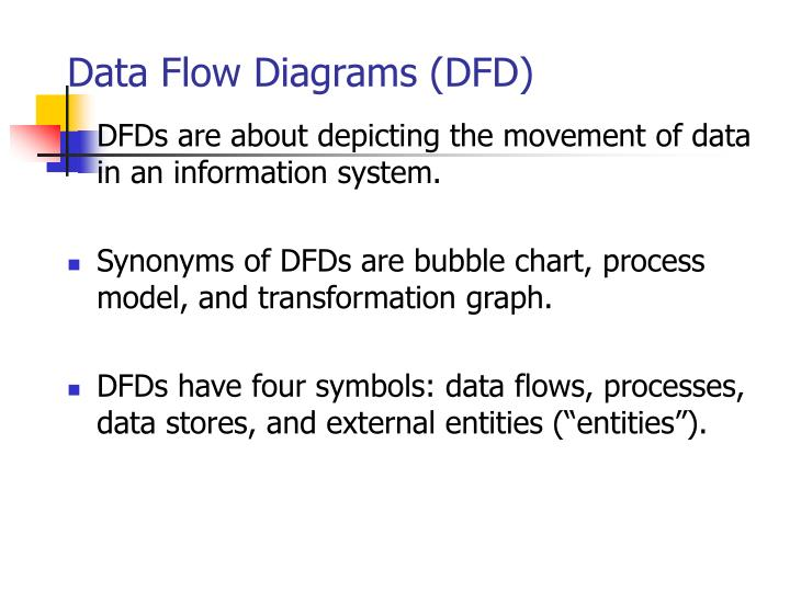 Ppt data flow diagrams dfd powerpoint presentation id472213 data flow diagrams dfd ccuart Choice Image