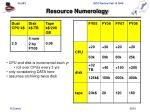 resource numerology