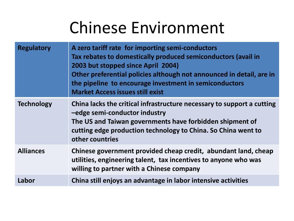 Chinese Environment