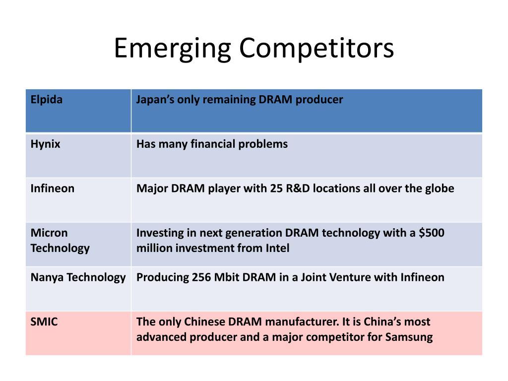Emerging Competitors