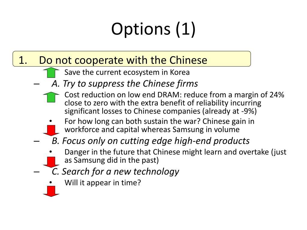 Options (1)