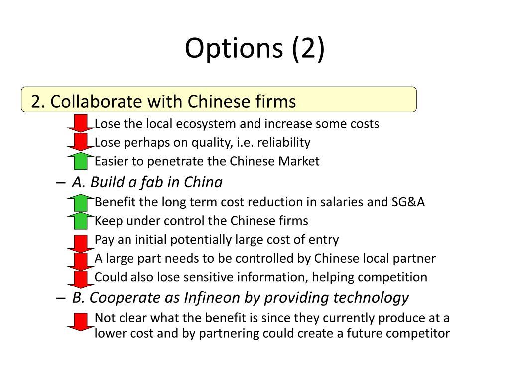 Options (2)
