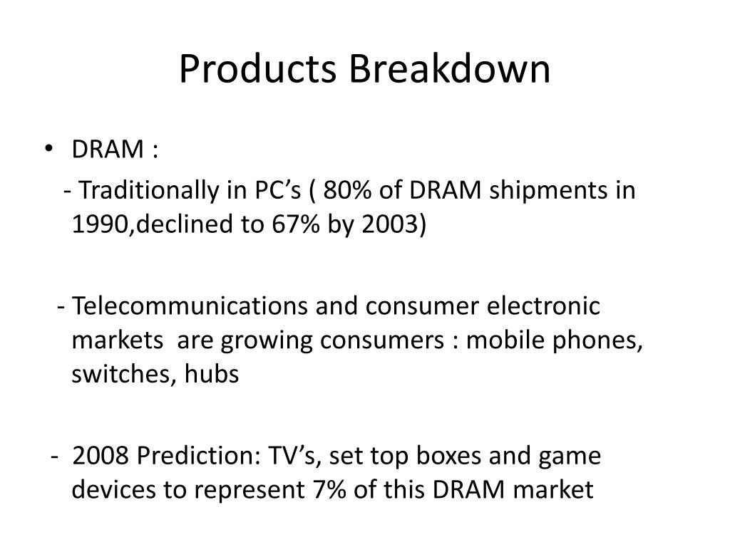 Products Breakdown