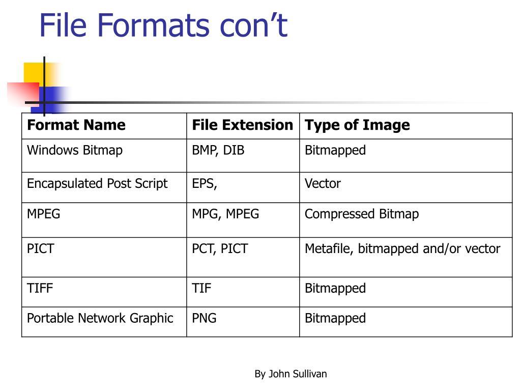 File Formats con't