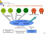 gt 4 2 authorization framework