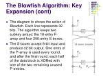 the blowfish a lgorith m key expansion cont12