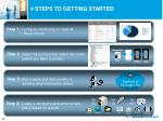 4 steps to getting started
