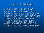 data to knowledge