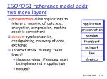 iso osi reference model adds two more layers