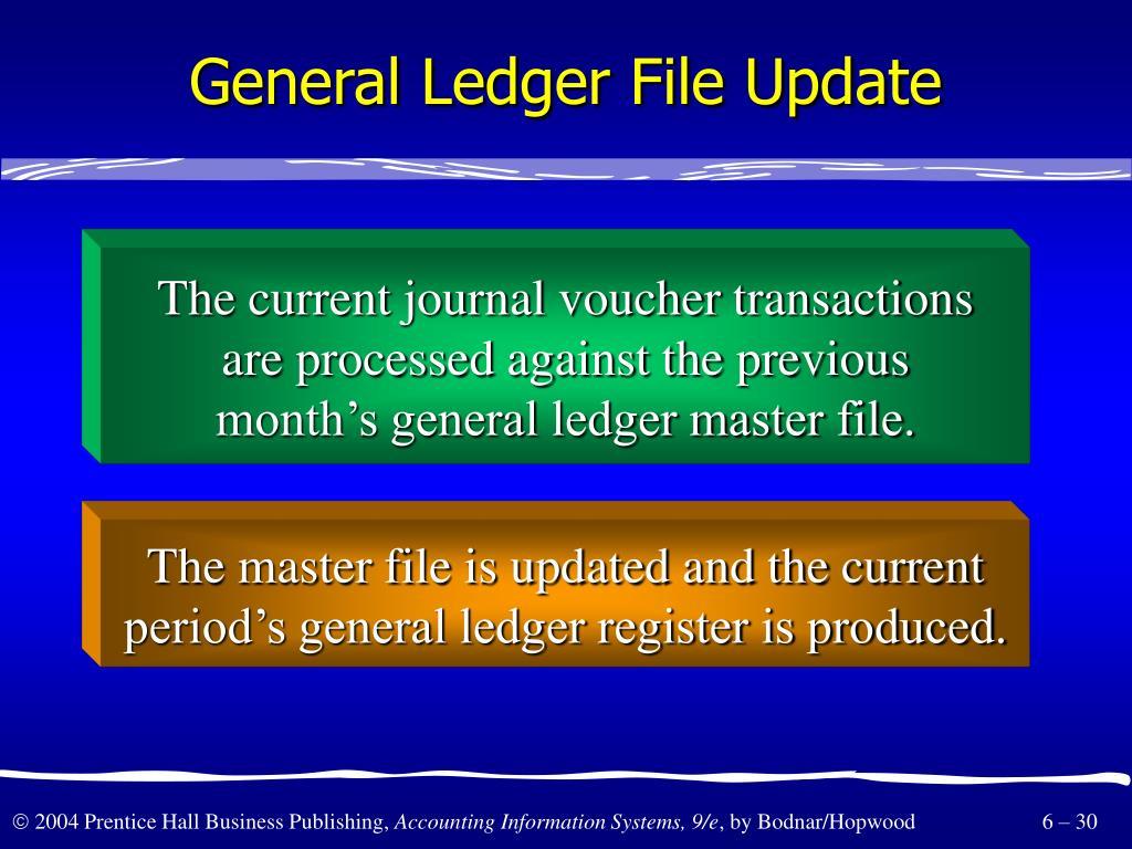 General Ledger File Update