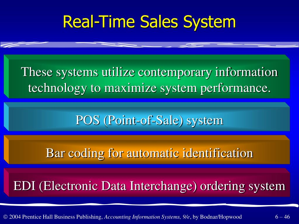 Real-Time Sales System