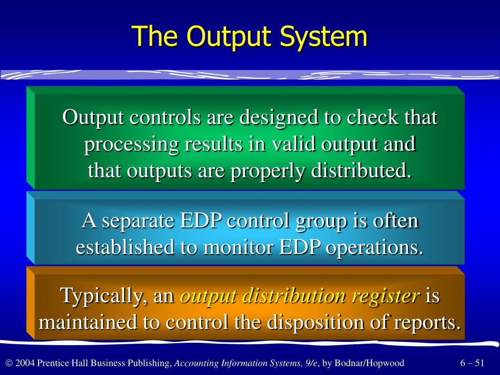 The Output System