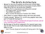 the grid s architecture