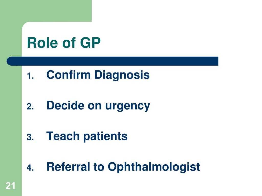 Role of GP