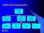 usgs gio organization