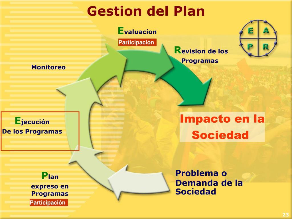 Gestion del Plan